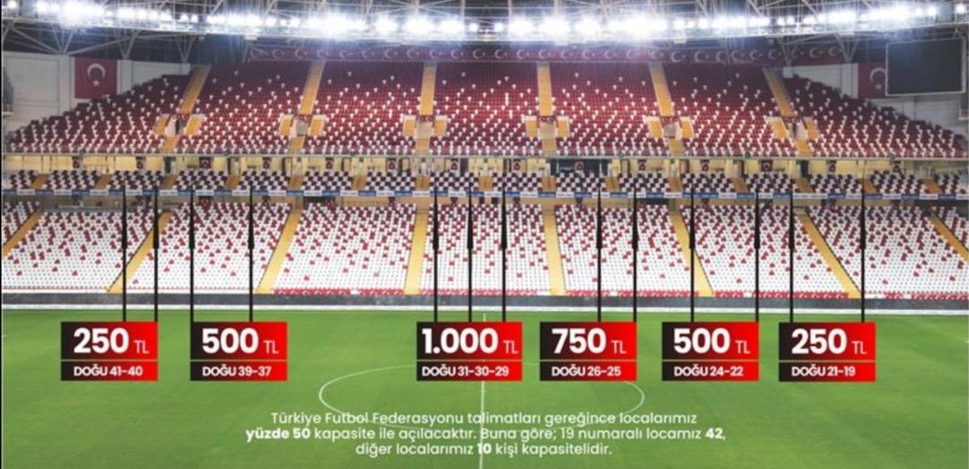 Antalyaspor locaları satışa çıkarıyor
